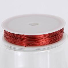Filo metallico da 0,4 mm